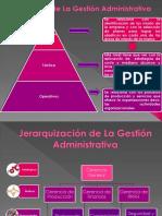 Elementos de la gestion Administrativa