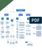 Ejemplo de mapa conceptual de recursos humanos (2) (2).pdf