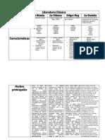 Literatura Clásica.pdf