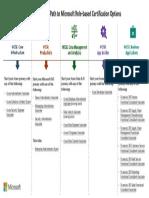 Certification-Retirement-Recommendations.pdf