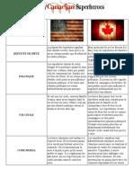 Différence entre superhéros canadiens et américains