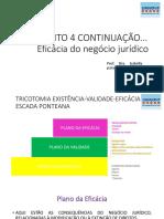 PONTO 6 continuacao NEGOCIO JURIDICO REQUIISITOS DE EFICACIA.pdf