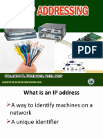CSS ip address