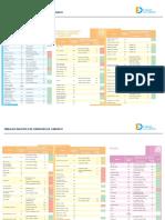 tablas_hidratos2.pdf