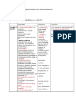 Suicide Risk Management Protocol