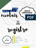 Mapas Mentais Direito Empresarial CERS Renata lima.pdf