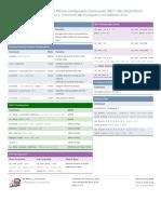 cisco-device-configuration-commands-net-126