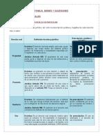 ACTIVIDAD 2. LOS DERECHOS REALES EN PARTICULAR