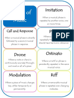 Devices of Music.pdf