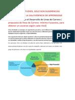 MATERIAL DE ESTUDIOS- PARA LA 2da EVIDENCIA.-LINEA DE CARRERA.pdf