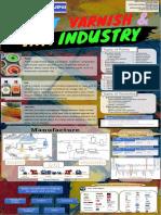 Paint, Varnish & Ink Industry.pdf