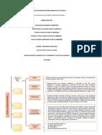 ACTIVIDAD 2 HIGIENE Y SEGURIDAD INDUSTRIAL TERMINADA (1)