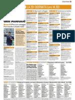 La Gazzetta Dello Sport 16-01-2011