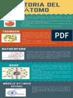 Historia del átomo.pdf