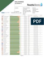 LearnerProgress-LTIlearner20613 (22).pdf