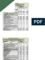 Presupuesto Casacara_04_13_2016.xlsx