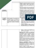 CONSTIRUCION DE LA REPUBLICA BOLIVARIANA DE VENEZUELA