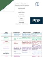 CUADRO-COMPARATIVO-DE-DESARROLLO-FISICO-COGNITIVO-Y-SOCIAL