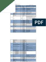 Diccionario de cuentas.pdf