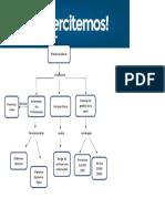 API 2 Medicina.docx