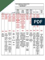 Instrumento de Seguimiento y Apoyo a la Formulación e Implementación - copia.docx