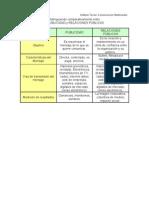 Publicidad y RRPP. Noguera Benitez