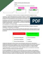 METODOS Y TECNICAS DE IVESTIGACION