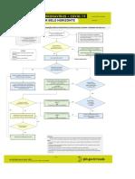 Fluxo COVID-19 n009_2020 Doenças Crônicas