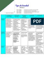 Tipos de Sociedad.pdf