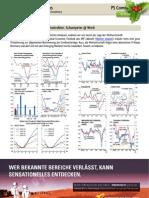 PSC #23 |12/2010| Weltwirtschaft Baut Auf Infrastruktur Schumpeter @ Work