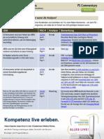 PSC #24 |12/2010| PSC Faktencheck Wie Gut Waren Die Analysen in 2010