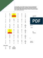 Ejercicio manual Simplex G1