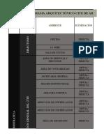 TD7-Programa Arquitectónico - Grupo 2 Corregido