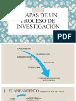 ETAPAS DE UN PROCESO DE INVESTIGACIÓN