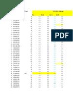 16 julio 2020_calificaciones toda la asignatura_100 por ciento_Sin nombres ni códigos (1).xls