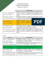 Planejamento Ciências Humanas - GEOGRAFIA -  Semana 16.docx