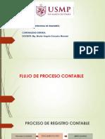 SESION FLUJO CONTABLE.pdf