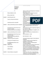 Complete List Indicators