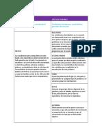IESP_U3_A2_CDHO.docx
