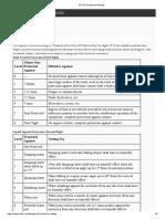 VFD Enclosure IP Ratings