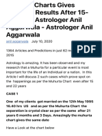 Muhurat Charts Gives Amazing Results After 15- 22 Years Astrologer Anil Aggarwala - Astrologer Anil