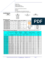 MYG Varistors Data Sheet