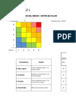 Actividad Evaluativa 1 Psicologia organizacional