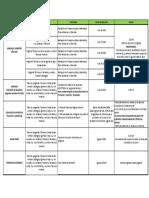 Cronograma Admisiones II SEM 2020