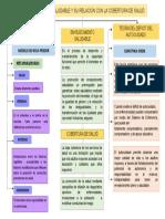MAPA DE INVESTIGACION
