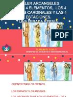 PPT TALLER ARCANGELES DE LOS 4 ELEMENTOS-convertido