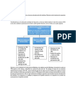 CASO 2 La Planeacion Corporativa y el Planeamiento de Marketing