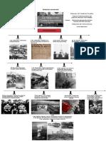 Segunda guerra mundial- acontecimientos  2010-1619 (3)