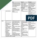 Cuadro comparativo tecnicas de disertación-páginas-eliminadas