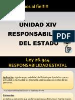 Unidad XIV - Límites de la Acción Estatal